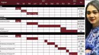 Jadual Pelaksanaan Seleksi CPNS 2021 Untuk Tiga Formasi , Simak Ini