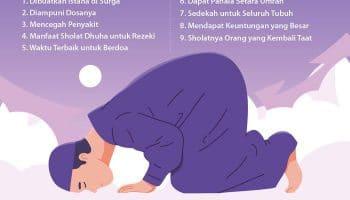 Ini, 9 Fadhilah dan Manfaat Sholat Dhuha Jika Rajin Dikerjakan Rutin