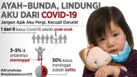 Penularan Varian Baru Covid 19 Serang Kelompok Usia Anak