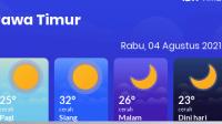 Cuaca Besuk; 5 Wilayah di Jatim Besuk Cerah, Kecuali Madiun Diliputi Kabut